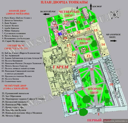 Дворец Топкапы – главный музей Стамбула 3